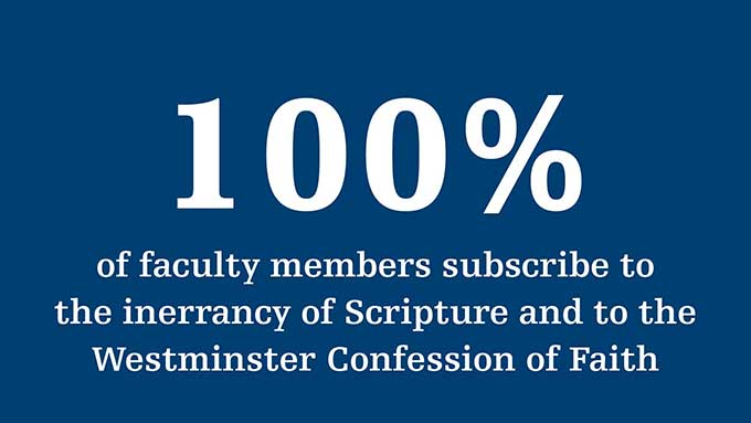 100% of faculty members subscribe to the inerrancy of scripture and to the Westminster Confession of Faith